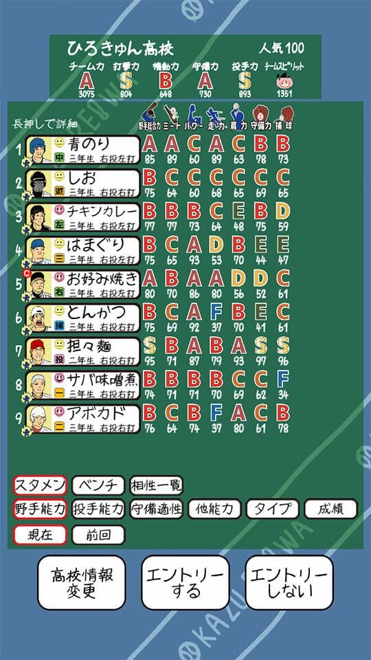 『おかず甲子園 令和名勝負』で「おいしんぼ高校」に勝って甲子園優勝したチームのスタメンです。