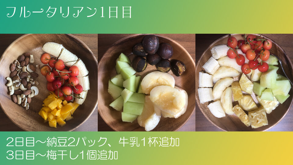 フルータリアン生活1日目の3食の写真。